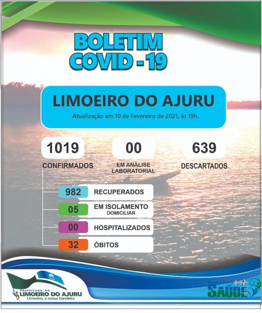 Boletim COVID-19 (10/02/2021) - Prefeitura Municipal de ...